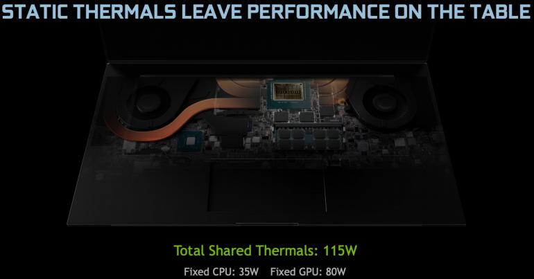 Wiosenna premiera kart graficznych Nvidia GeForce dla komputerów przenośnych
