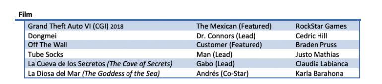 Wszystko co wiemy na temat GTA 6: data premiery, postacie, mapa, platformy docelowe i więcej [Aktualizacja 19.05.2020]