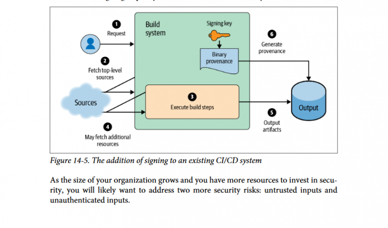 Darmowy e-book Google wyjaśnia, jak skutecznie zabezpieczyć firmową infrastrukturę