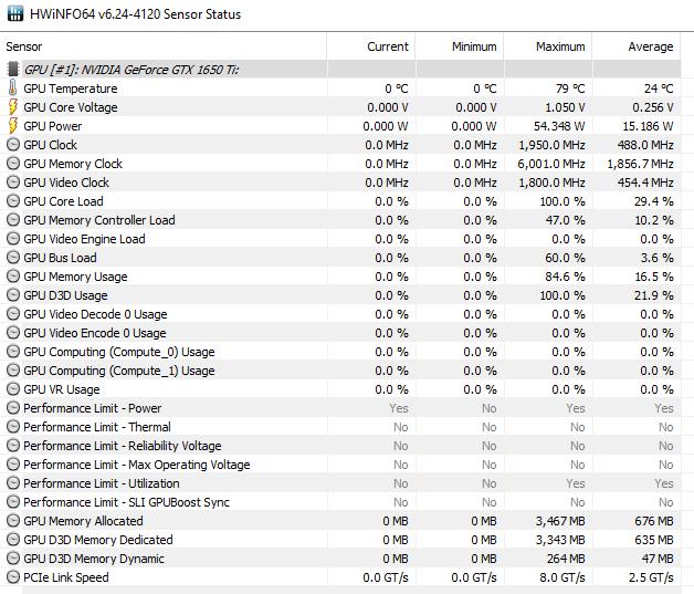 Test mobilnej grafiki NVIDIA GeForce GTX 1650 Ti