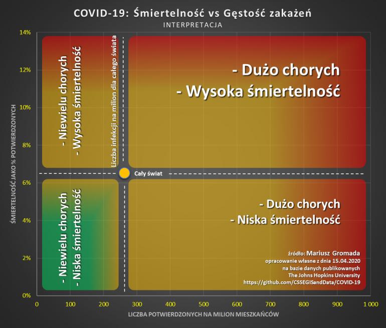 Nowe dane o COVID-19 - analizuje Mariusz Gromada z Banku Millennium