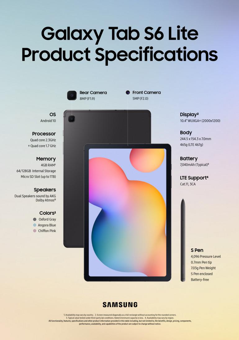 Samsung Galaxy Tab S6 Lite trafia do przedsprzedaży