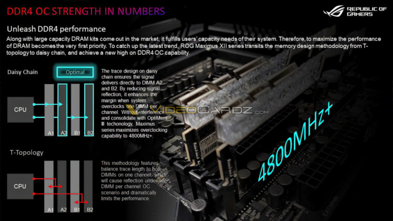 Wyciekła specyfikacja płyt głównych ASUS ROG STRIX Z490, ROG MAXIMUS XII oraz PRIME Z490