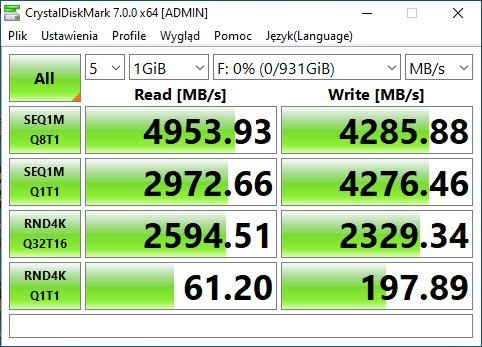 Patriot Viper VP4100 - Test dysku SSD M.2 PCIe 4.0 NVMe