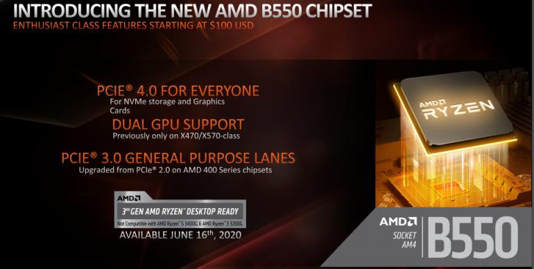 AMD Ryzen 3 i chipset B550 bez tajemnic - specyfikacja techniczna, cena, wydajność