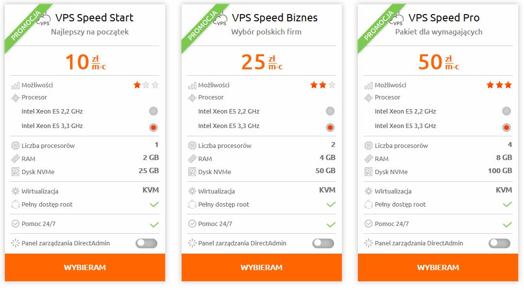 Nazwa.pl: nawet 40% szybsze wczytywanie stron dzięki procesorom Intel Xeon E5 3,3 GHz w serwerach Speed VPS