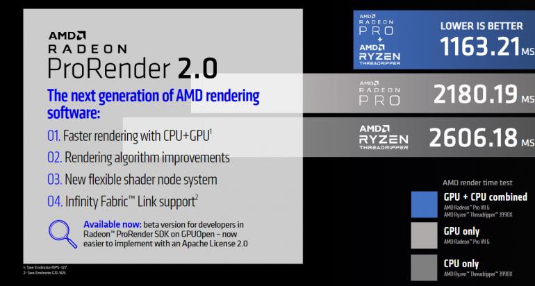 AMD prezentuje nową kartę dla profesjonalistów - relacja z premiery Radeon Pro VII