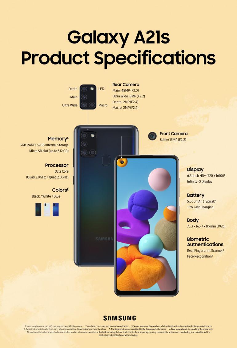 Samsung Galaxy A21s oficjalnie - wiemy kiedy trafi do sklepów