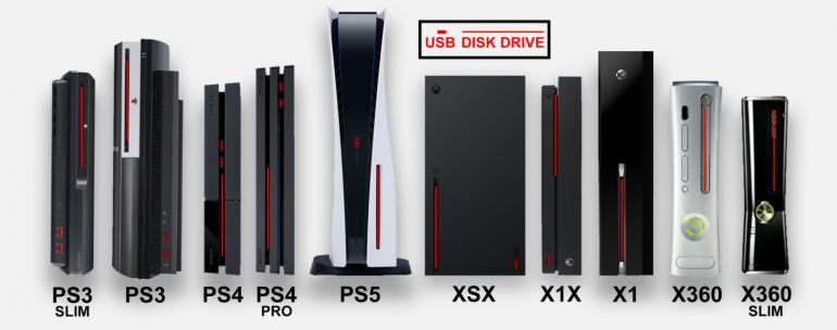 Porównanie wymiarów konsol z ostatnich 10 lat Źródło: Reddit/GREB07