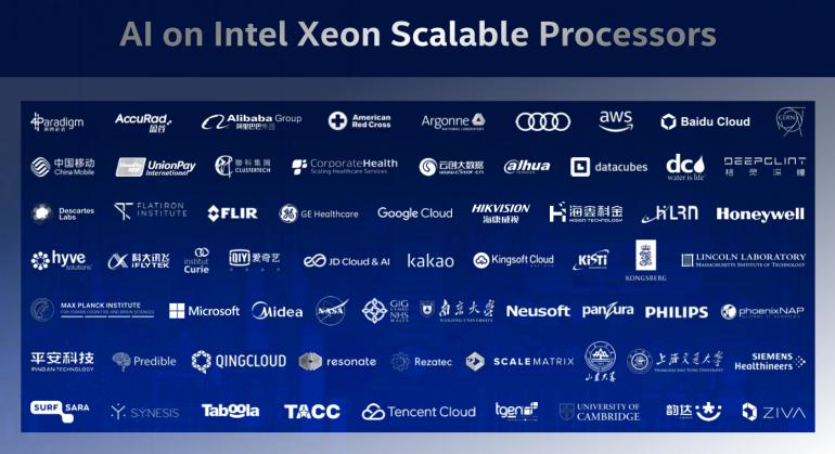 Firmy korzystające z układów Xeon Scalable