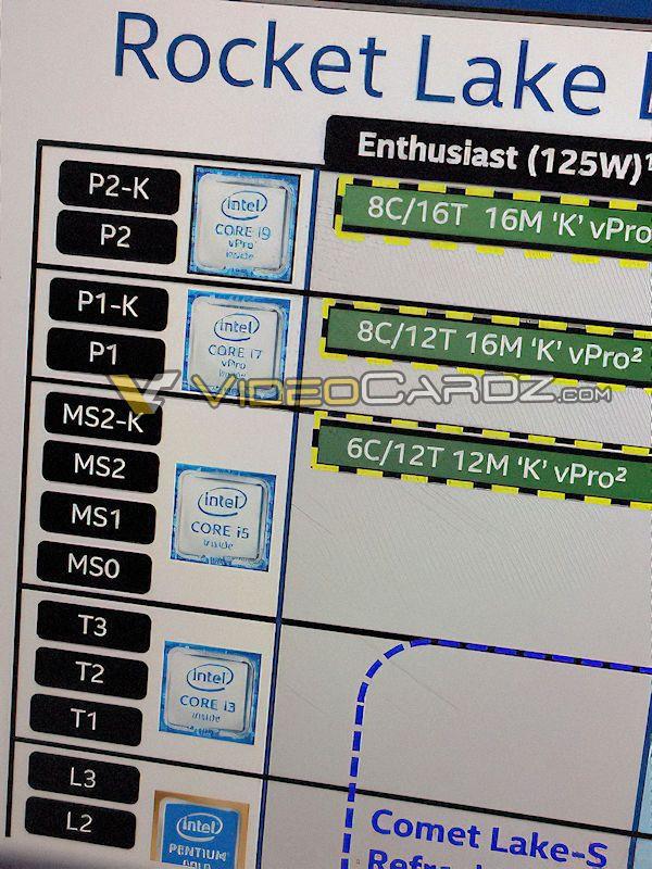 Przeciek na temat Intel Rocket Lake-S