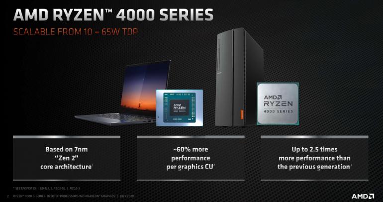 Cechy kluczowe procesorów Ryzen 4000G