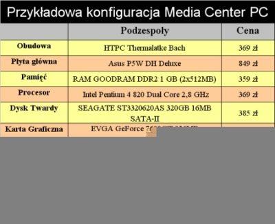 Multimedialne centrum