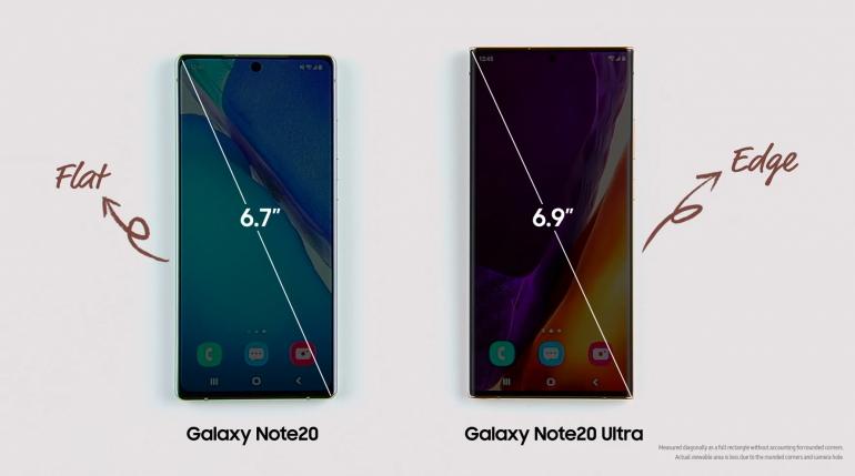 Wyświetlacze Note 20 i Note 20 Ultra