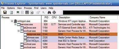 Process Explorer dostarcza szczegółowych informacji o procesach działających w komputerze
