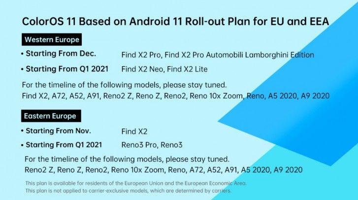 Europejskie mapa drogowa aktualizacji do Androida 11 i ColorOS 11 dla urządzeń OPPO
