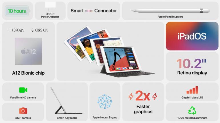 Apple Time Flies za nami - oto wszystkie nowości z Cupertino [RELACJA]