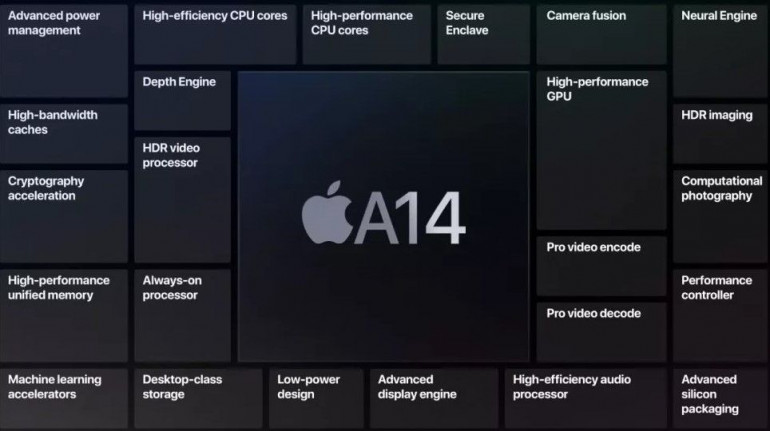 Procesor Apple A14