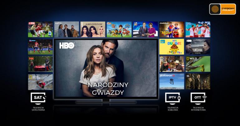 Telewizja Cyfrowego Polsatu – czy warto? Analiza najnowszej oferty