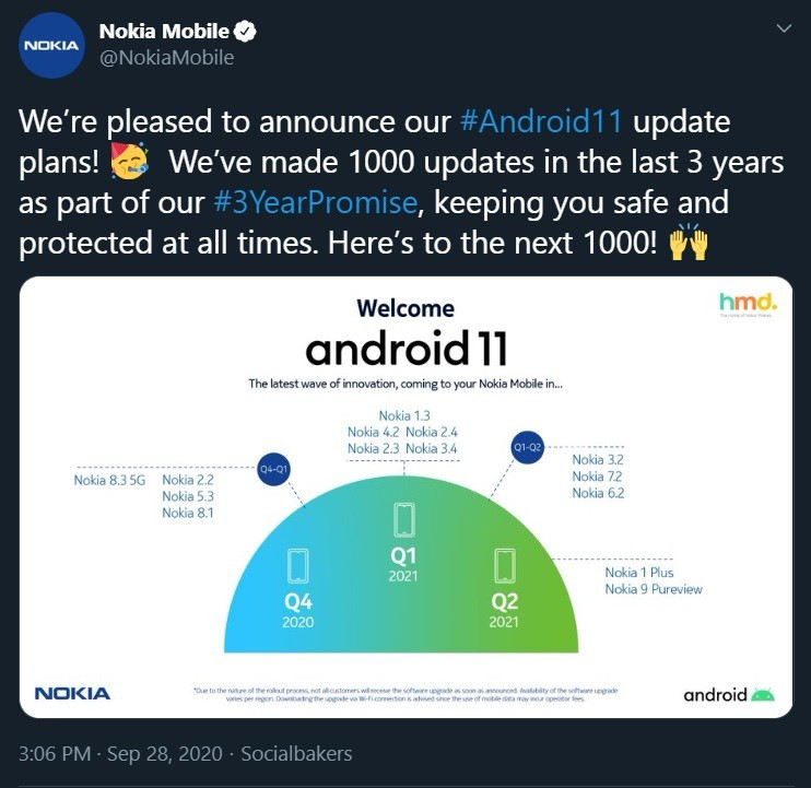 Android 11 - lista telefonów do aktualizacji [1.12.2020]