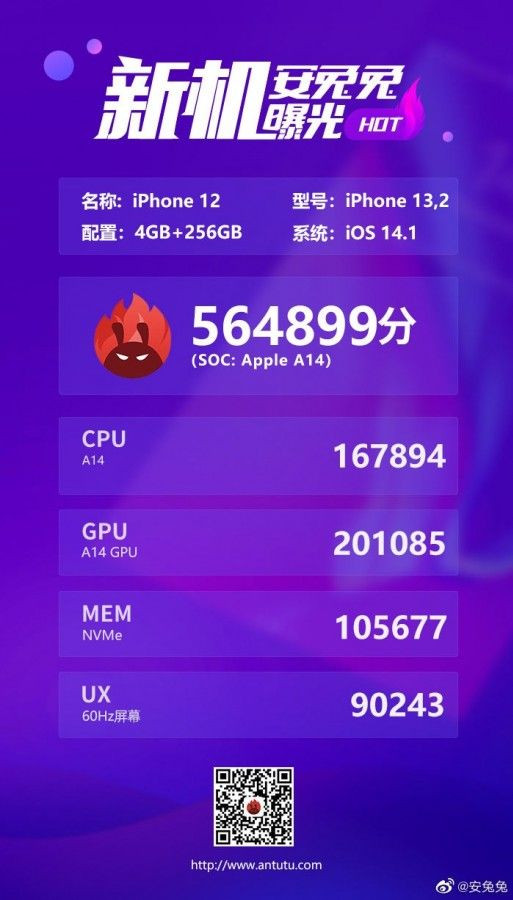 Wynik iPhone 12 w AnTuTu