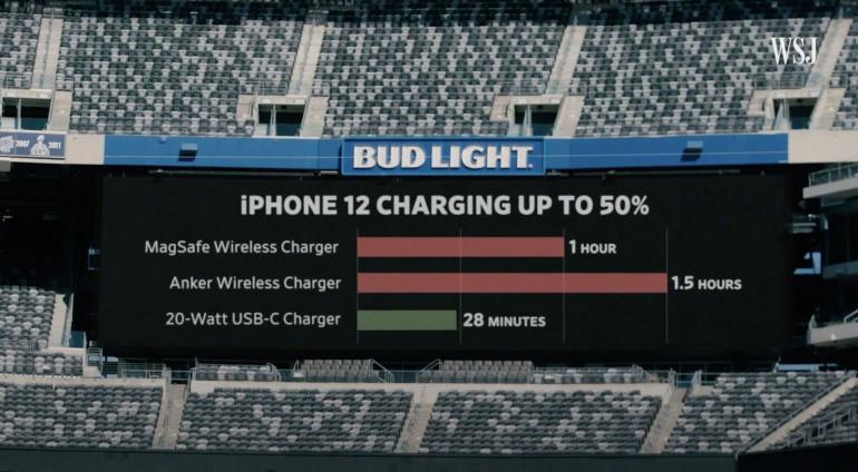 Czasy ładowania iPhone 12 Źródło: WSJ