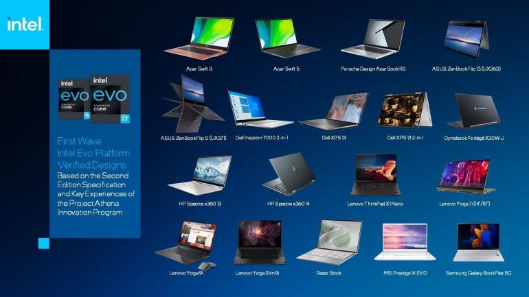 Pierwsze laptopy zgodne z wymaganiami Intel Evo