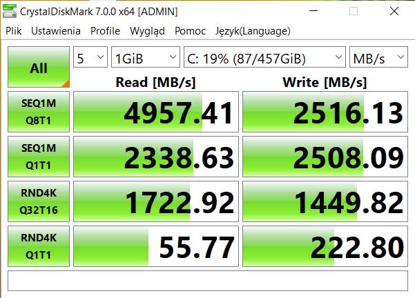 Wydajność dysku SSD PCIe 4.0