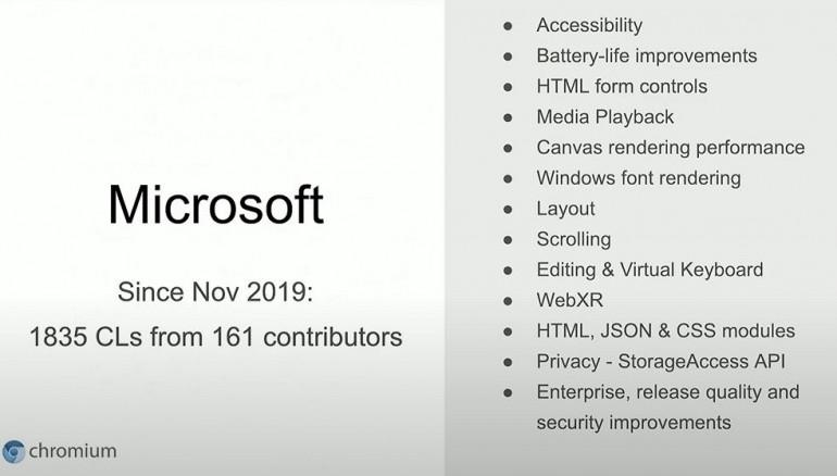 Microsoft Chromium