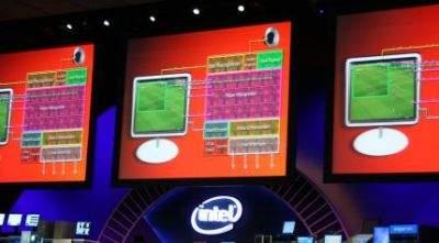Poszczególne jednostki obliczeniowe procesora zajmują sie różnymi etapami cyfrowej obróbki materiału wideo