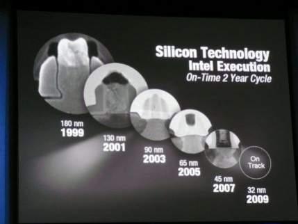 Zmiany technologii produkcji procesorów Intela