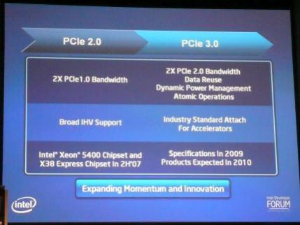 Nowa wersja PCI Express 3.0