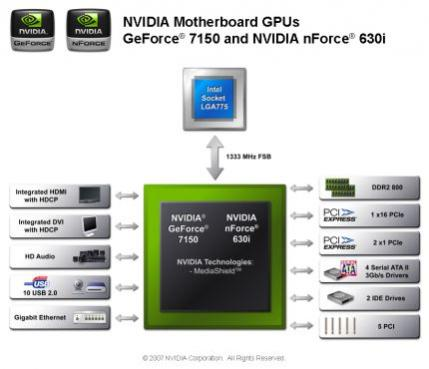 Schemat najbardziej rozbudowanej wersji nowego chipsetu nForce 630i/GeForce 7150