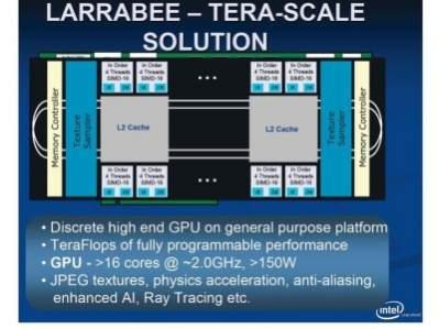 Intel też próbuje GPGPU chociaż od drugiej strony.