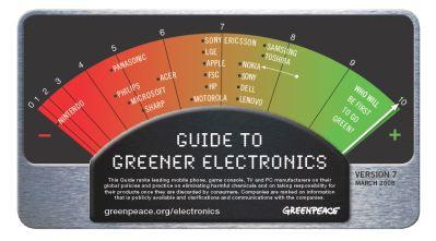 """Toshiba i Samsung najbardziej """"zielone"""""""