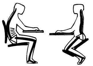 Różnica pomiędzy korzystaniem ze standardowego krzesła, a klękosiadu (fot.Klekosiad.pl )