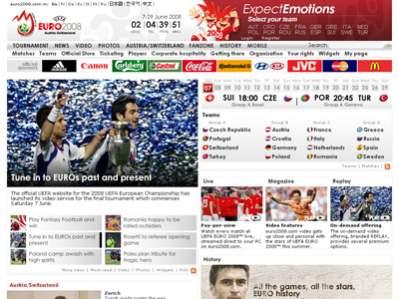 http://www.euro2008.uefa.com/