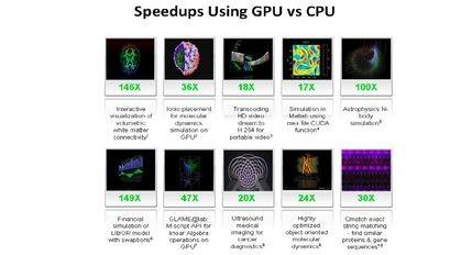 GeForce GTX280 - najszybszy GPU świata?