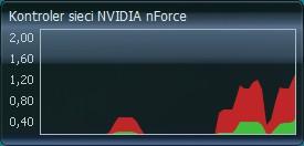 Bandwidth Monitor Lite