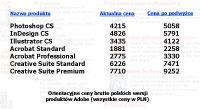 Porównanie obecnych, orientacyjnych cen brutto produktów Adobe z cenami po planowanej podwyżce.