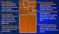 Schemat budowy procesora Dothan