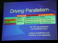 Plany przekształcenia rynku procesorów w najbliższych latach