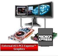 Obsługa wielu monitorów - ATI Xpress 200